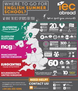 Where to go for English Summer School
